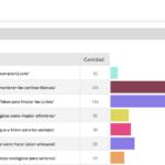 informes-de-email-marketing-en-interdominios_10